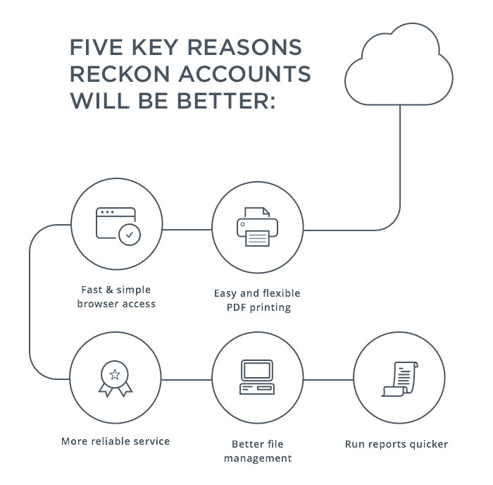 5key_reasons_rahv2